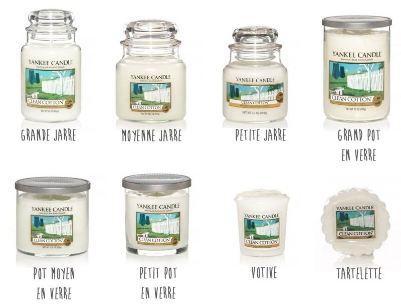 format-yankee-candle